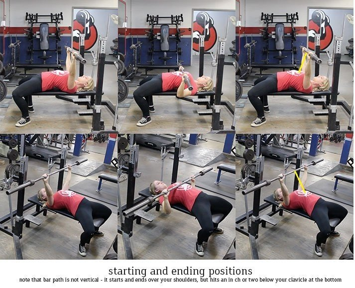 HOw To Ask For A Spotter With The Bench Press