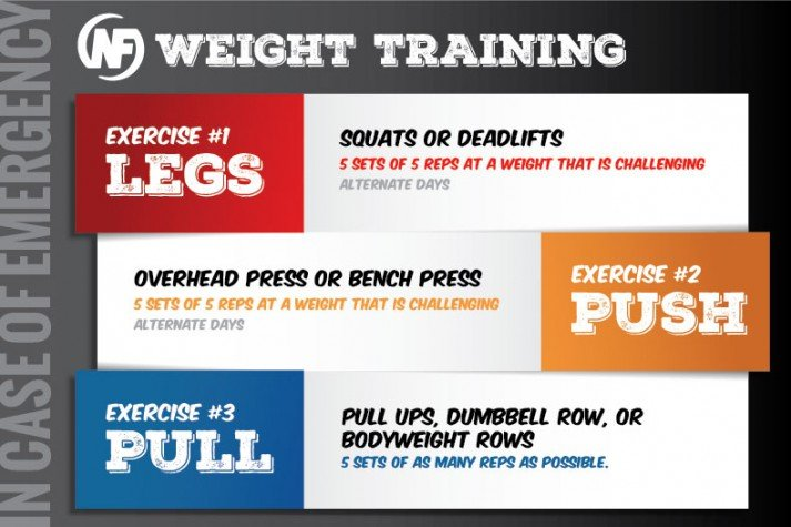 Emergency Workouts Weight