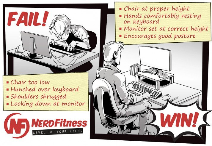 How To Survive Sitting In An Office All Day Nerd Fitness
