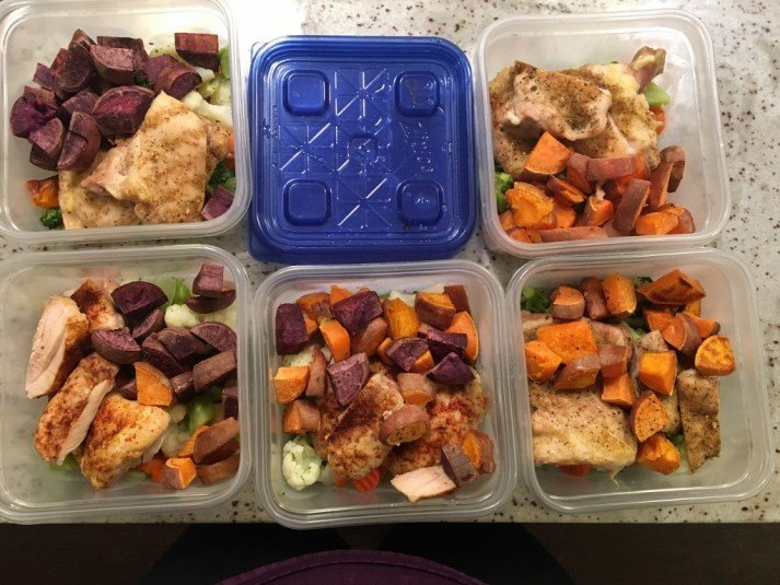 A Step-By-Step Guide to Meal Planning and Prep (2/2)