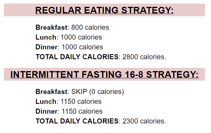 This shows you the differences in calorie consumption if you skip a meal with intermittent fasting.