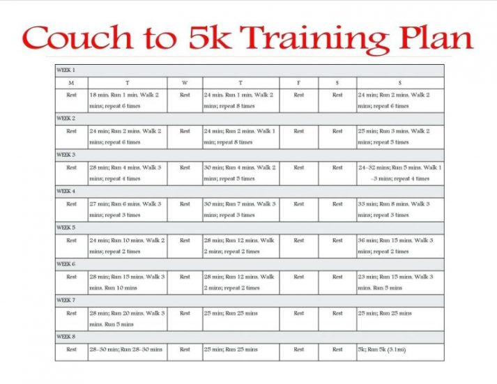 This image shows you another Couch to 5K plan.
