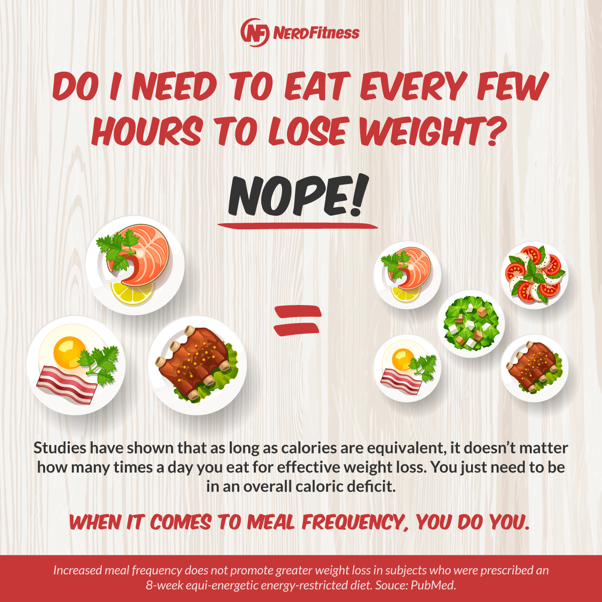 This infographic discusses how snacking isn't necessary for weight loss.