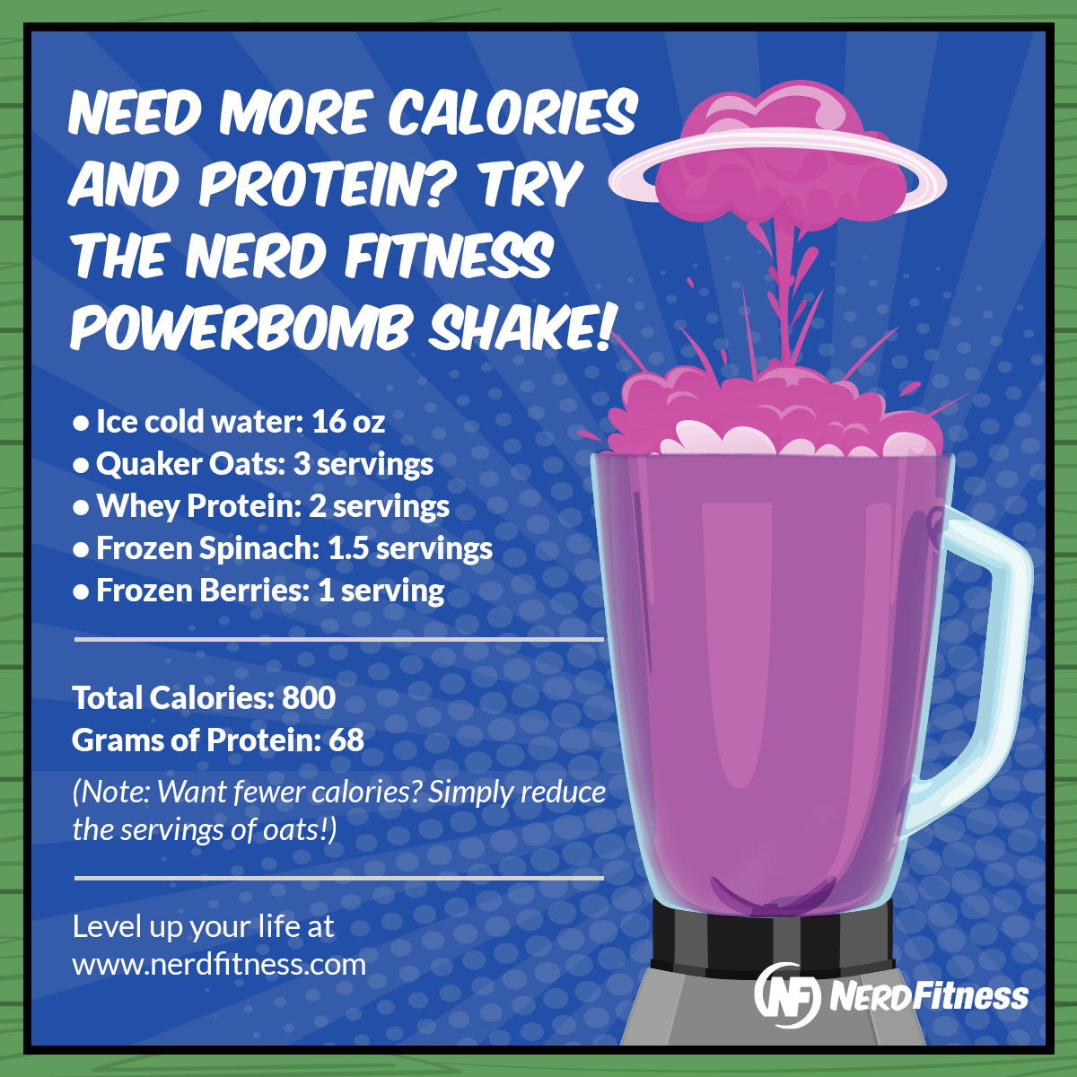 This infographic shows the five ingredients needed for a protein shake recipe.