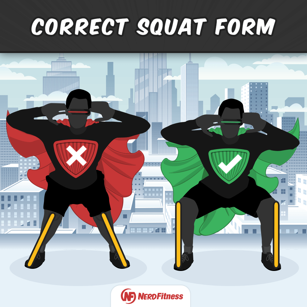 This infographic shows proper squat form, with knees aligned with the feet during the movement.
